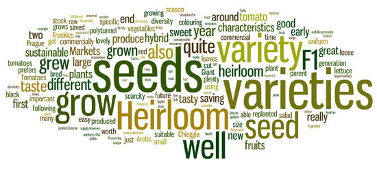 heirloom-seeds-wordle.png